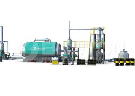 Why It is Good to Use an Oil Sludge Recycling Pyrolysis Plant