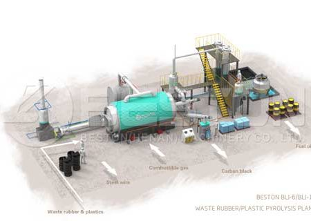 Overview Of Finding A Small Plastic Pyrolysis Plant Available For Sale